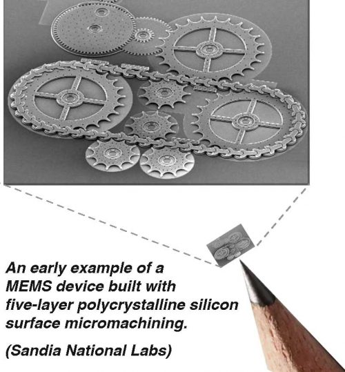 MEMS-gears--five-layer-polycrystalline-silicon-surface-micromachining2